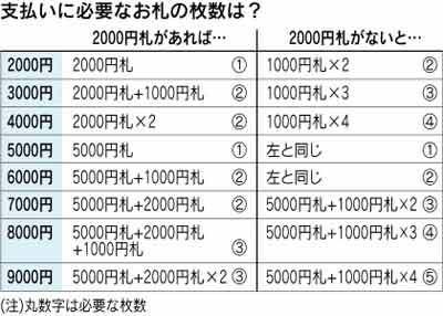 shiharai.jpg